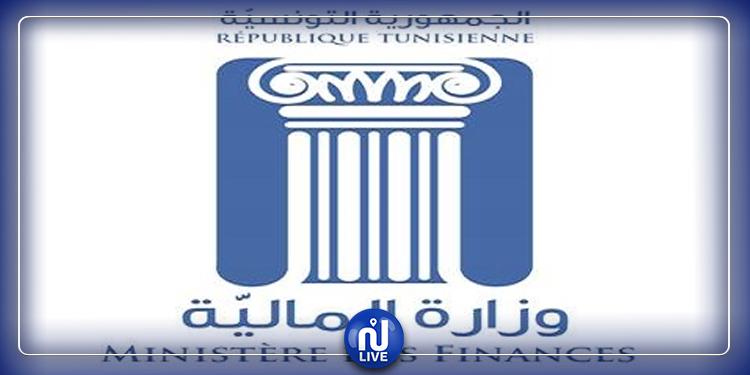 Aggravation du déficit budgétaire à 1,4 milliard de dinars, à fin mars 2020