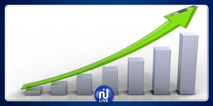 ارتفاع مؤشر أسعار البيع عند الإنتاج الصناعي بـ 8.5%