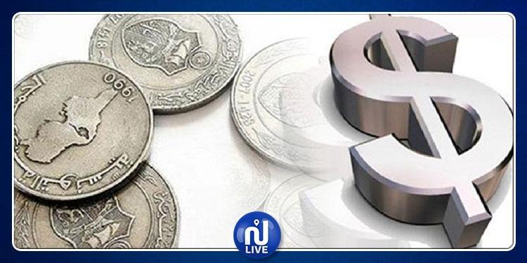 تواصل نزيف الدينار أمام الدولار الأمريكي